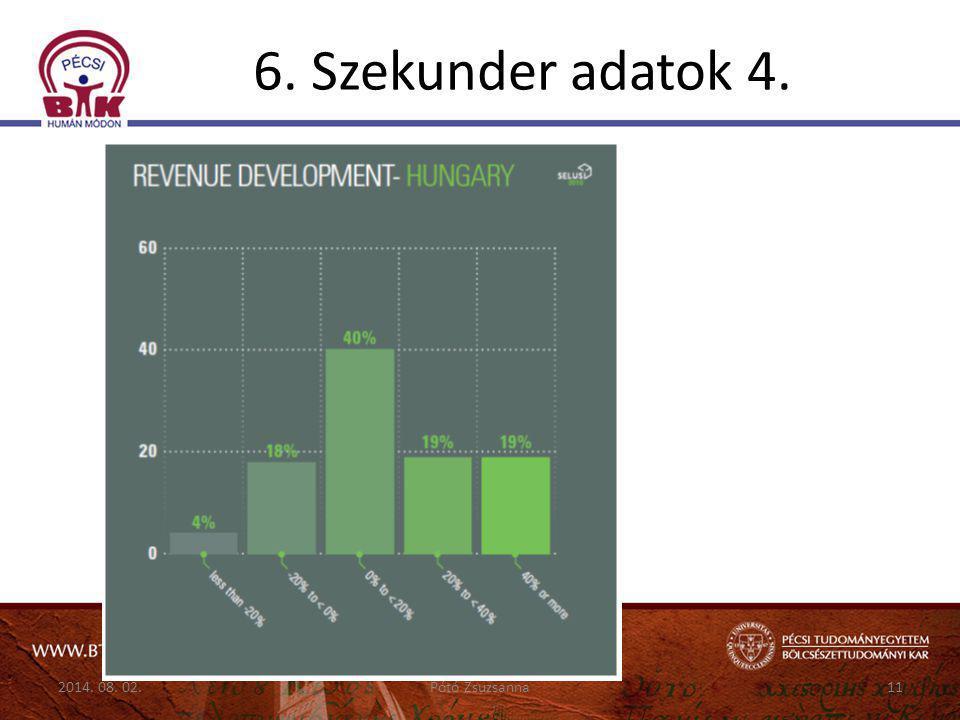 6. Szekunder adatok 4. 2014. 08. 02.11Pótó Zsuzsanna