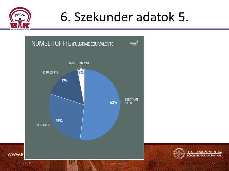6. Szekunder adatok 5. 2014. 08. 02.12Pótó Zsuzsanna
