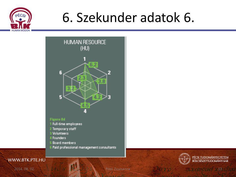 6. Szekunder adatok 6. 2014. 08. 02.13Pótó Zsuzsanna