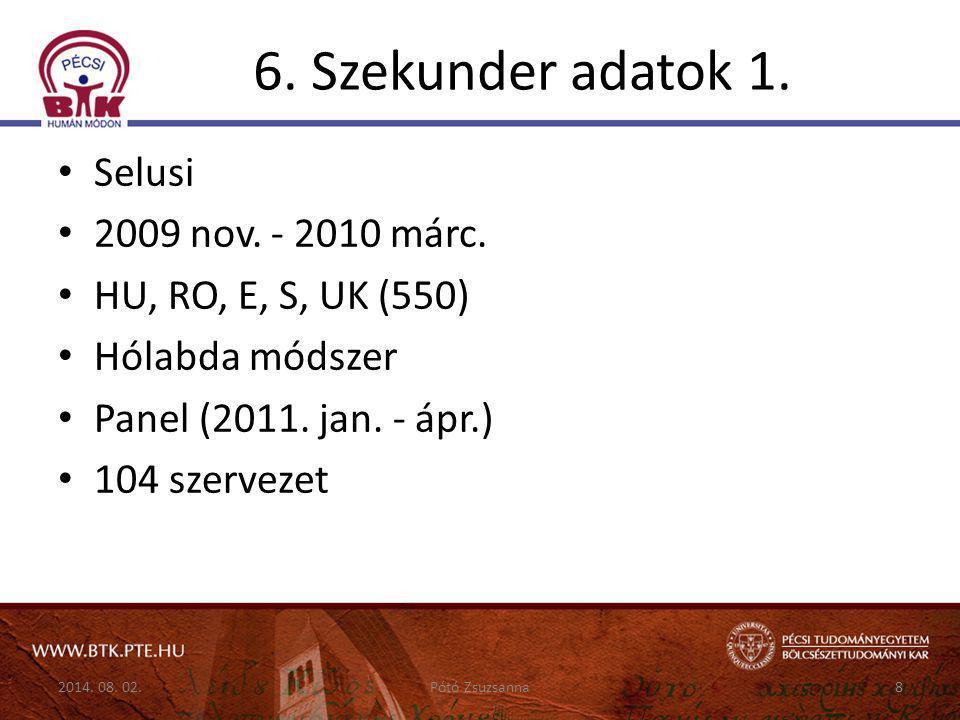 6. Szekunder adatok 1. Selusi 2009 nov. - 2010 márc.