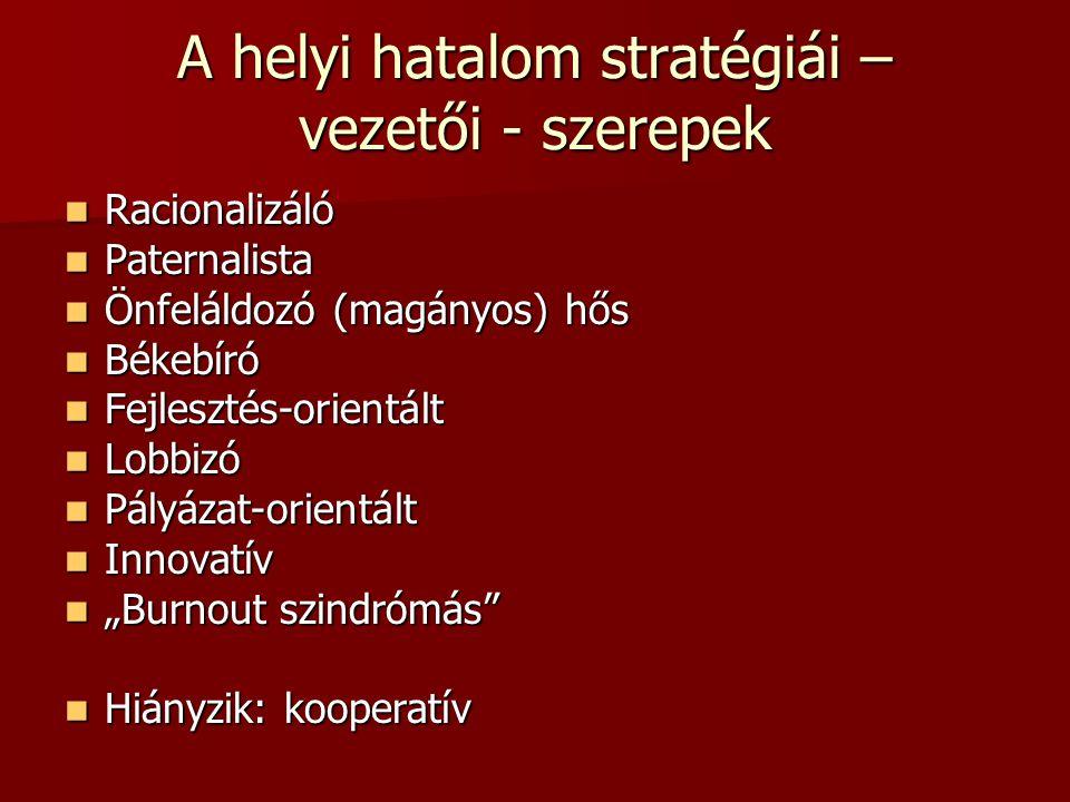 A helyi hatalom stratégiái – vezetői - szerepek Racionalizáló Racionalizáló Paternalista Paternalista Önfeláldozó (magányos) hős Önfeláldozó (magányos