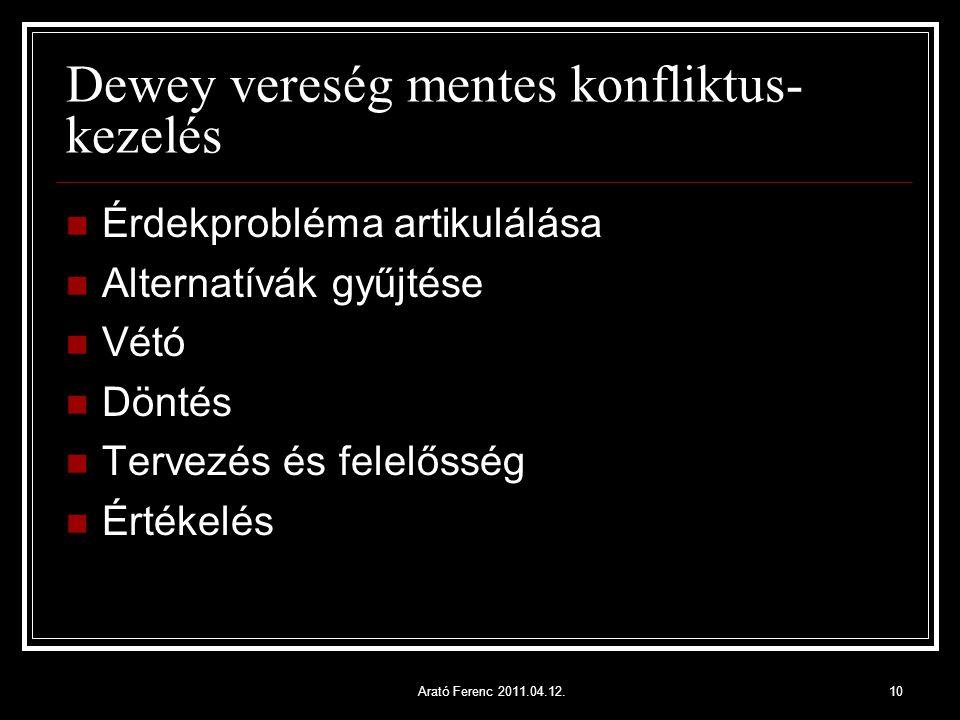 Dewey vereség mentes konfliktus- kezelés Érdekprobléma artikulálása Alternatívák gyűjtése Vétó Döntés Tervezés és felelősség Értékelés 10Arató Ferenc 2011.04.12.