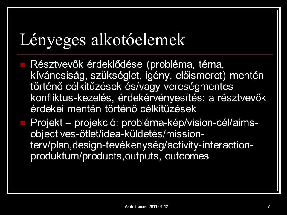 Lényeges alkotóelemek Résztvevők érdeklődése (probléma, téma, kíváncsiság, szükséglet, igény, előismeret) mentén történő célkitűzések és/vagy vereségm