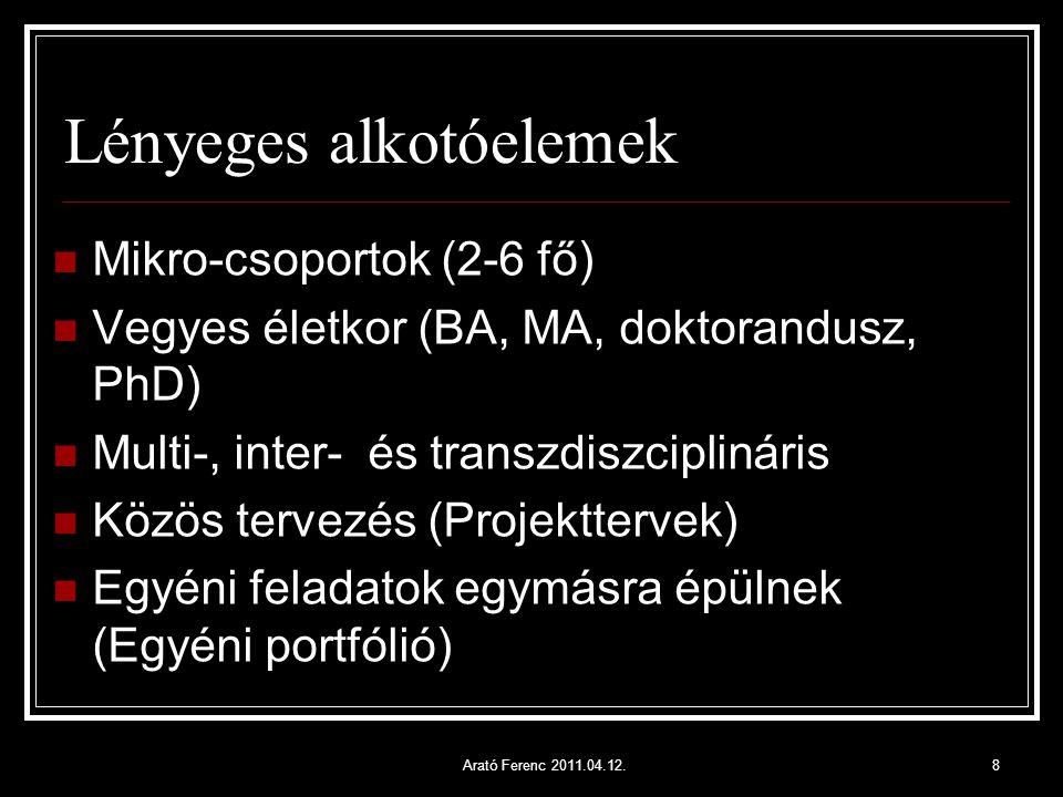 Lényeges alkotóelemek Mikro-csoportok (2-6 fő) Vegyes életkor (BA, MA, doktorandusz, PhD) Multi-, inter- és transzdiszciplináris Közös tervezés (Projekttervek) Egyéni feladatok egymásra épülnek (Egyéni portfólió) 8Arató Ferenc 2011.04.12.