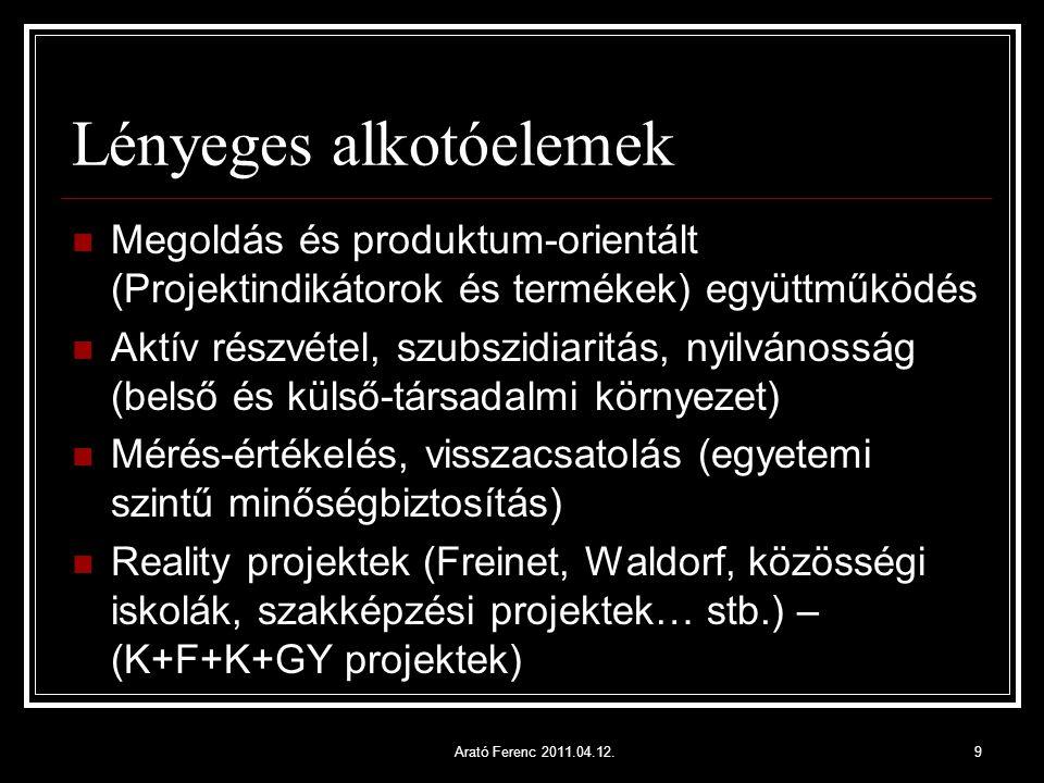 Lényeges alkotóelemek Megoldás és produktum-orientált (Projektindikátorok és termékek) együttműködés Aktív részvétel, szubszidiaritás, nyilvánosság (belső és külső-társadalmi környezet) Mérés-értékelés, visszacsatolás (egyetemi szintű minőségbiztosítás) Reality projektek (Freinet, Waldorf, közösségi iskolák, szakképzési projektek… stb.) – (K+F+K+GY projektek) Arató Ferenc 2011.04.12.9