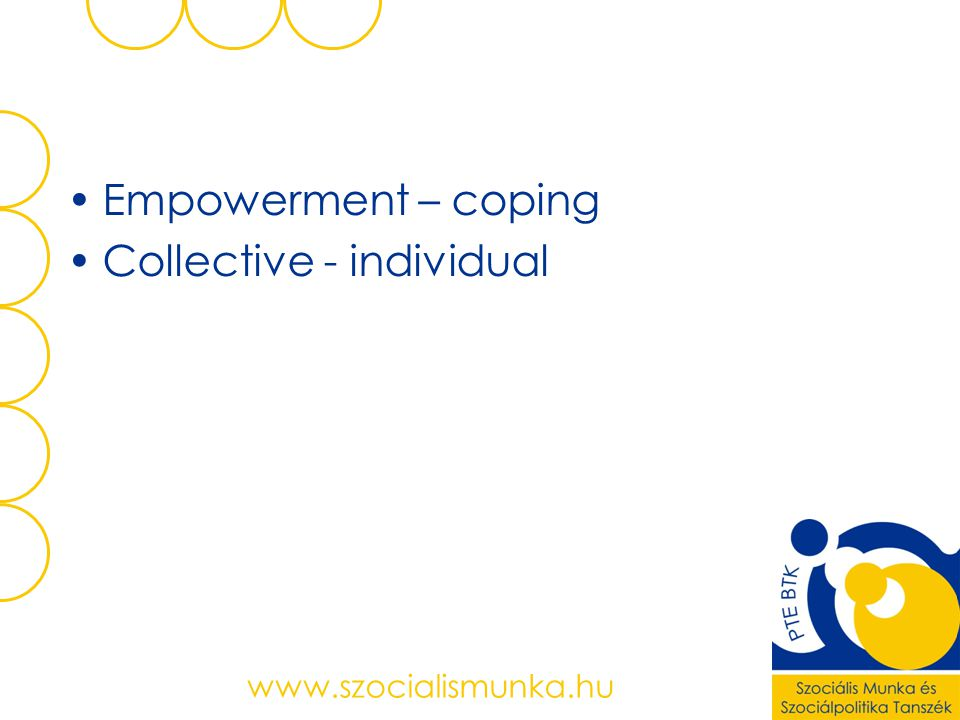 Empowerment – coping Collective - individual www.szocialismunka.hu