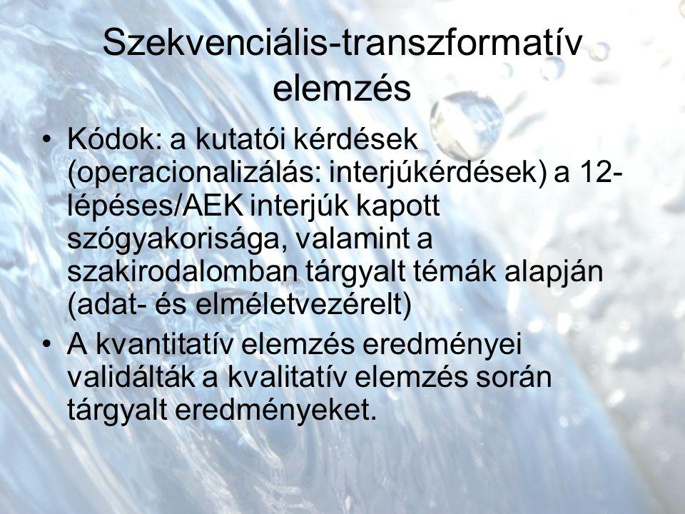 Szekvenciális-transzformatív elemzés Kódok: a kutatói kérdések (operacionalizálás: interjúkérdések) a 12- lépéses/AEK interjúk kapott szógyakorisága, valamint a szakirodalomban tárgyalt témák alapján (adat- és elméletvezérelt) A kvantitatív elemzés eredményei validálták a kvalitatív elemzés során tárgyalt eredményeket.