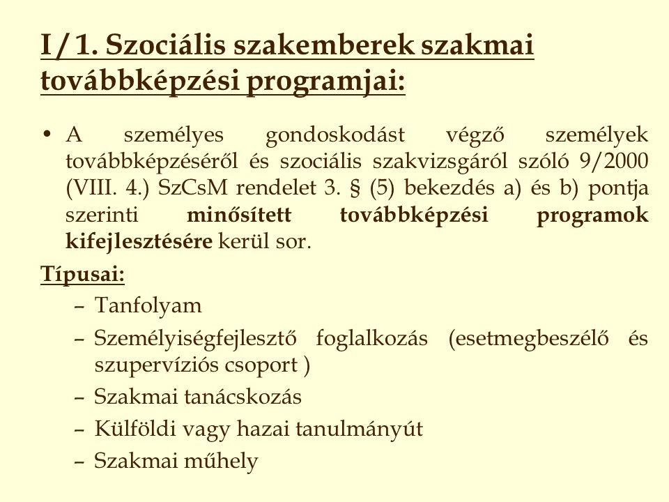 I / 1. Szociális szakemberek szakmai továbbképzési programjai: A személyes gondoskodást végző személyek továbbképzéséről és szociális szakvizsgáról sz