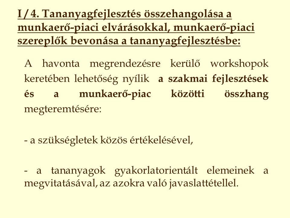 I / 4. Tananyagfejlesztés összehangolása a munkaerő-piaci elvárásokkal, munkaerő-piaci szereplők bevonása a tananyagfejlesztésbe: A havonta megrendezé