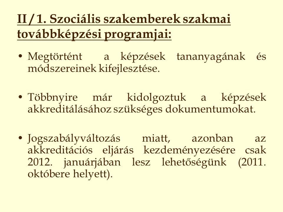 II / 1. Szociális szakemberek szakmai továbbképzési programjai: Megtörtént a képzések tananyagának és módszereinek kifejlesztése. Többnyire már kidolg