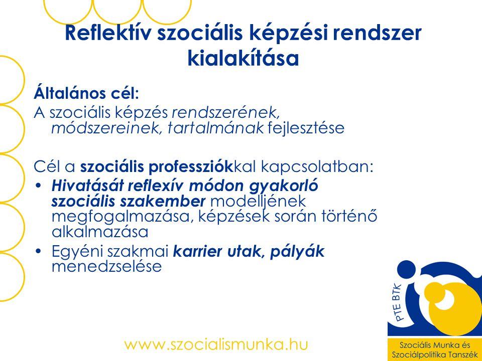 www.szocialismunka.hu Reflektív szociális képzési rendszer kialakítása Általános cél: A szociális képzés rendszerének, módszereinek, tartalmának fejlesztése Cél a szociális professziók kal kapcsolatban: Hivatását reflexív módon gyakorló szociális szakember modelljének megfogalmazása, képzések során történő alkalmazása Egyéni szakmai karrier utak, pályák menedzselése