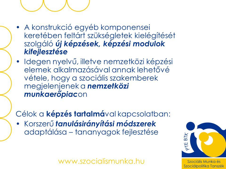 www.szocialismunka.hu A konstrukció egyéb komponensei keretében feltárt szükségletek kielégítését szolgáló új képzések, képzési modulok kifejlesztése Idegen nyelvű, illetve nemzetközi képzési elemek alkalmazásával annak lehetővé vétele, hogy a szociális szakemberek megjelenjenek a nemzetközi munkaerőpiac on Célok a képzés tartalmá val kapcsolatban: Korszerű tanulásirányítási módszerek adaptálása – tananyagok fejlesztése