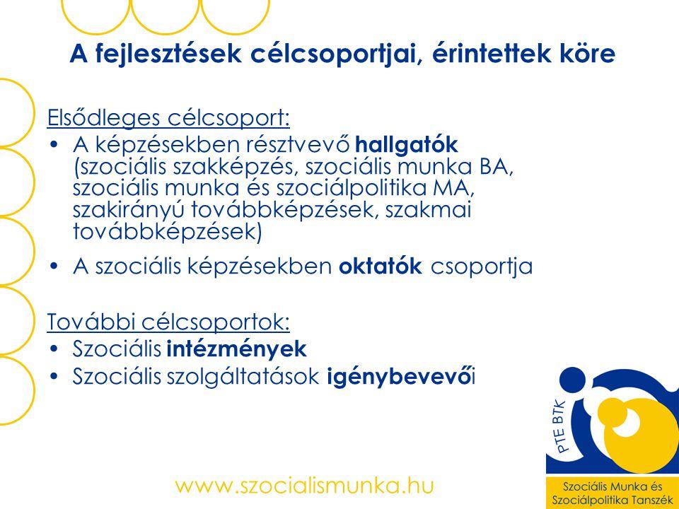 www.szocialismunka.hu A fejlesztések célcsoportjai, érintettek köre Elsődleges célcsoport: A képzésekben résztvevő hallgatók (szociális szakképzés, szociális munka BA, szociális munka és szociálpolitika MA, szakirányú továbbképzések, szakmai továbbképzések) A szociális képzésekben oktatók csoportja További célcsoportok: Szociális intézmények Szociális szolgáltatások igénybevevő i
