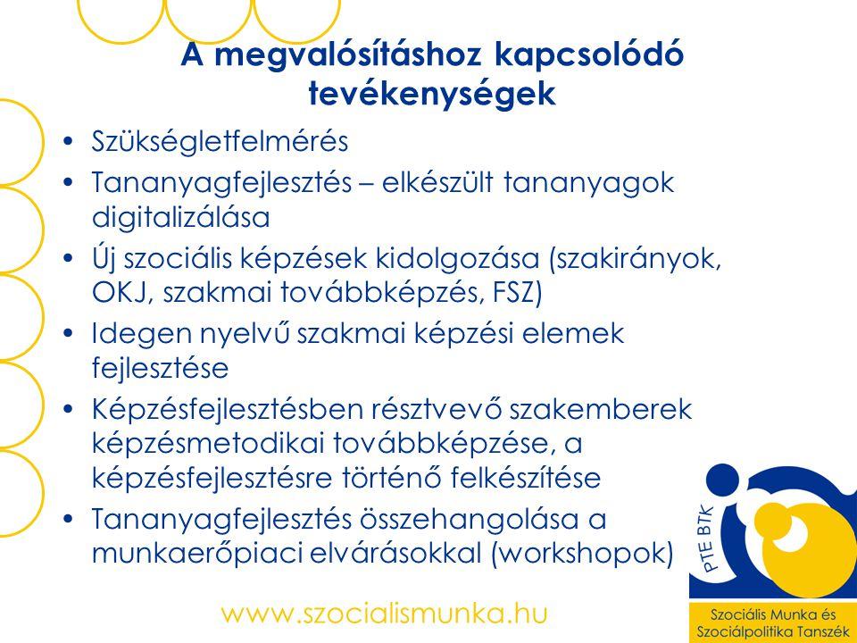 www.szocialismunka.hu A megvalósításhoz kapcsolódó tevékenységek Szükségletfelmérés Tananyagfejlesztés – elkészült tananyagok digitalizálása Új szociális képzések kidolgozása (szakirányok, OKJ, szakmai továbbképzés, FSZ) Idegen nyelvű szakmai képzési elemek fejlesztése Képzésfejlesztésben résztvevő szakemberek képzésmetodikai továbbképzése, a képzésfejlesztésre történő felkészítése Tananyagfejlesztés összehangolása a munkaerőpiaci elvárásokkal (workshopok)