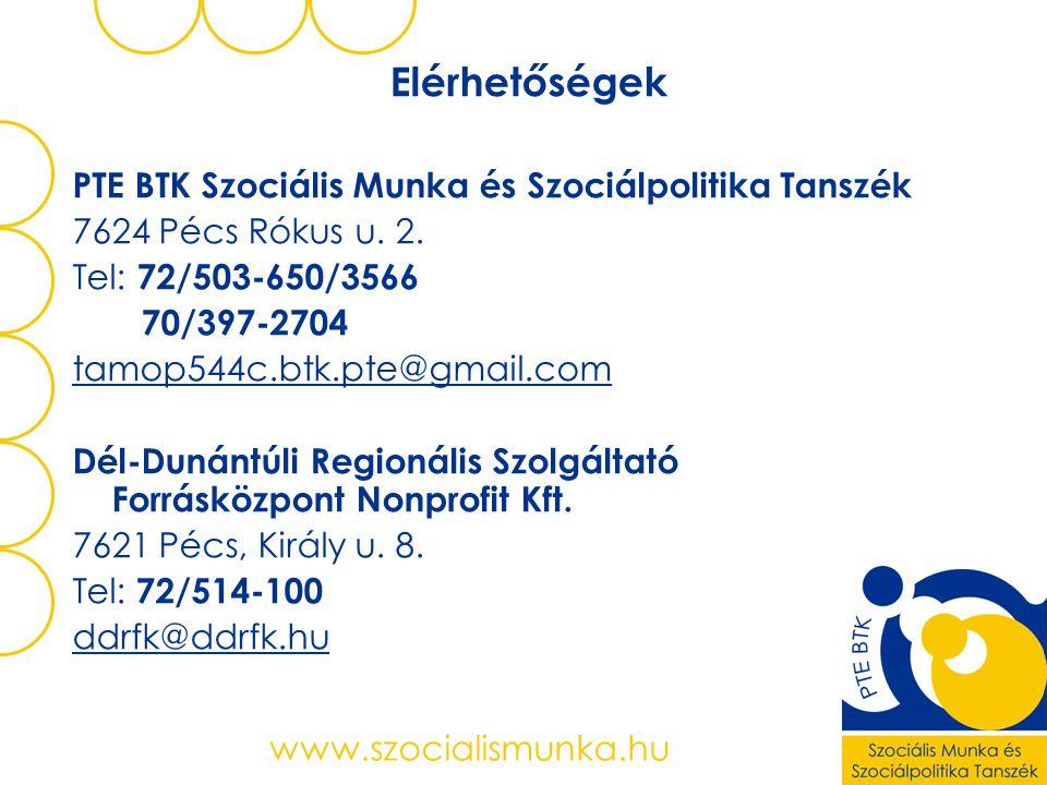 www.szocialismunka.hu Elérhetőségek PTE BTK Szociális Munka és Szociálpolitika Tanszék 7624 Pécs Rókus u.