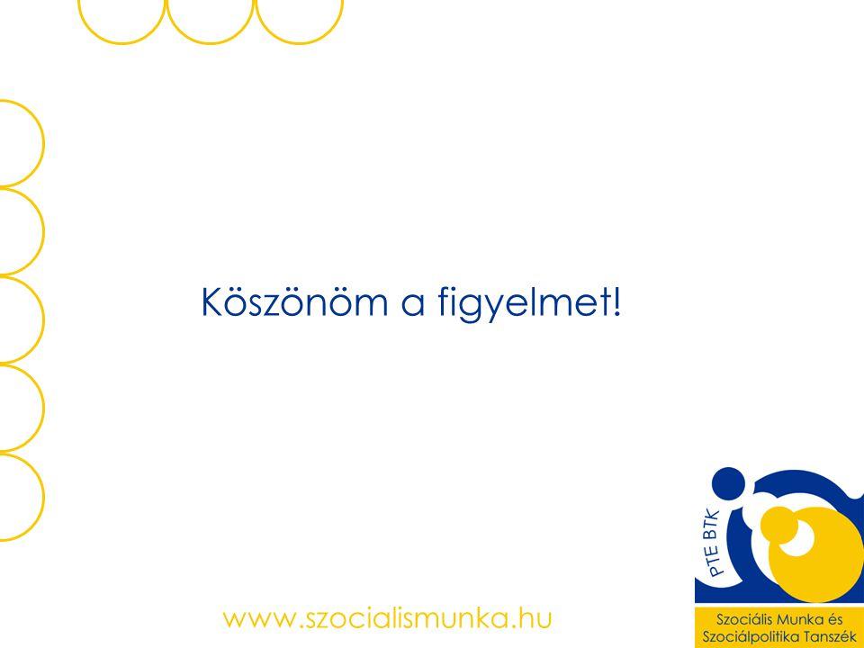 www.szocialismunka.hu Köszönöm a figyelmet!