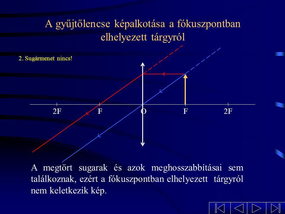A gyűjtőlencse képalkotása a fókusztávolságon belüli tárgyról 2FFF O A keletkezett kép: egyenes állású nagyított látszólagos