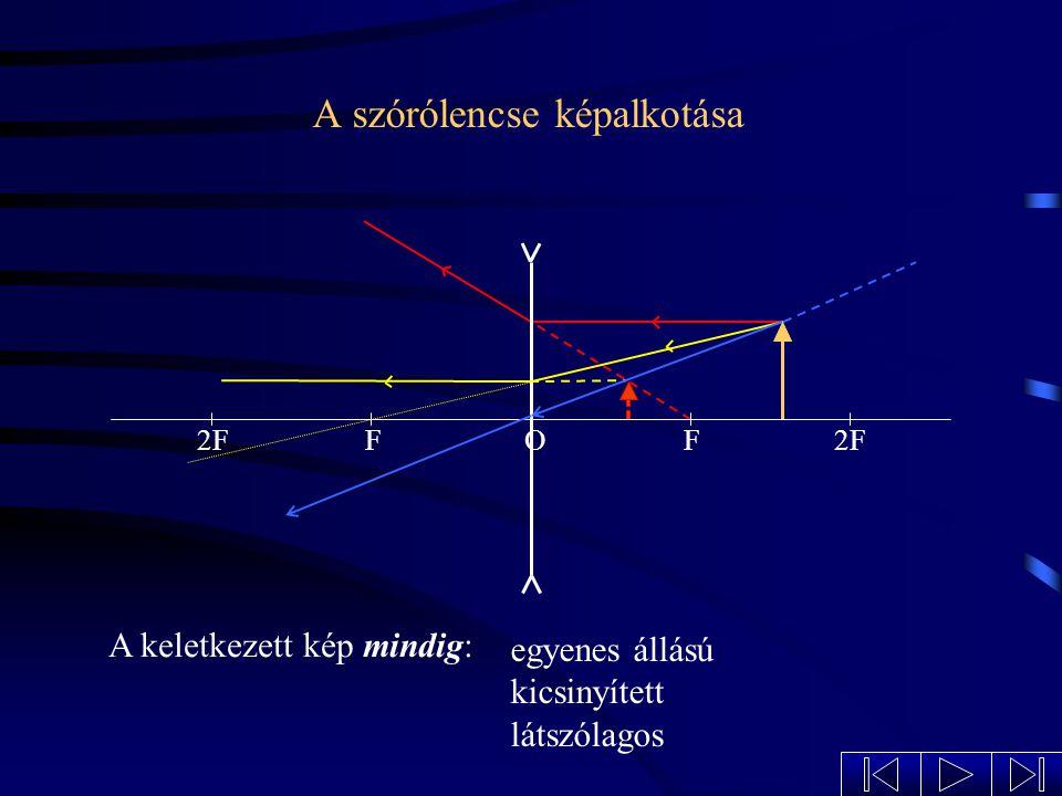 A gyűjtőlencse képalkotása a kétszeres fókusztávolságon kívül elhelyezett tárgyról 2FFF O A keletkezett kép: fordított állású kicsinyített valódi