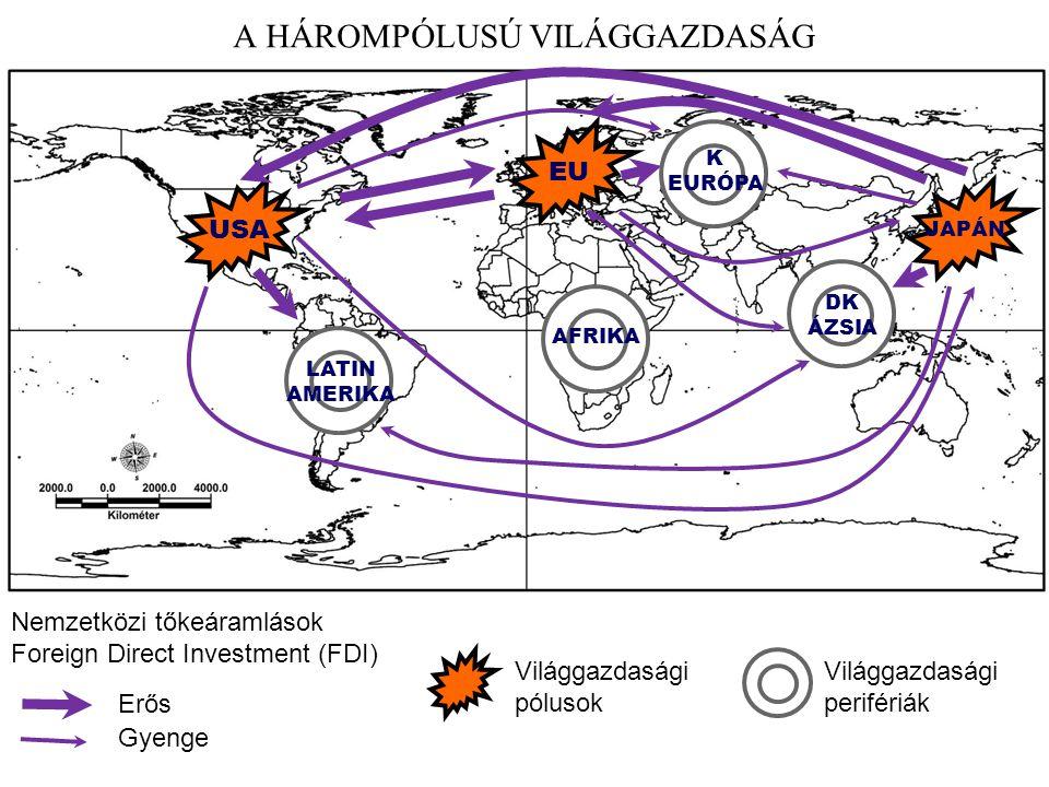 A HÁROMPÓLUSÚ VILÁGGAZDASÁG USA EU JAPÁN Nemzetközi tőkeáramlások Foreign Direct Investment (FDI) Erős Gyenge Világgazdasági pólusok Világgazdasági pe
