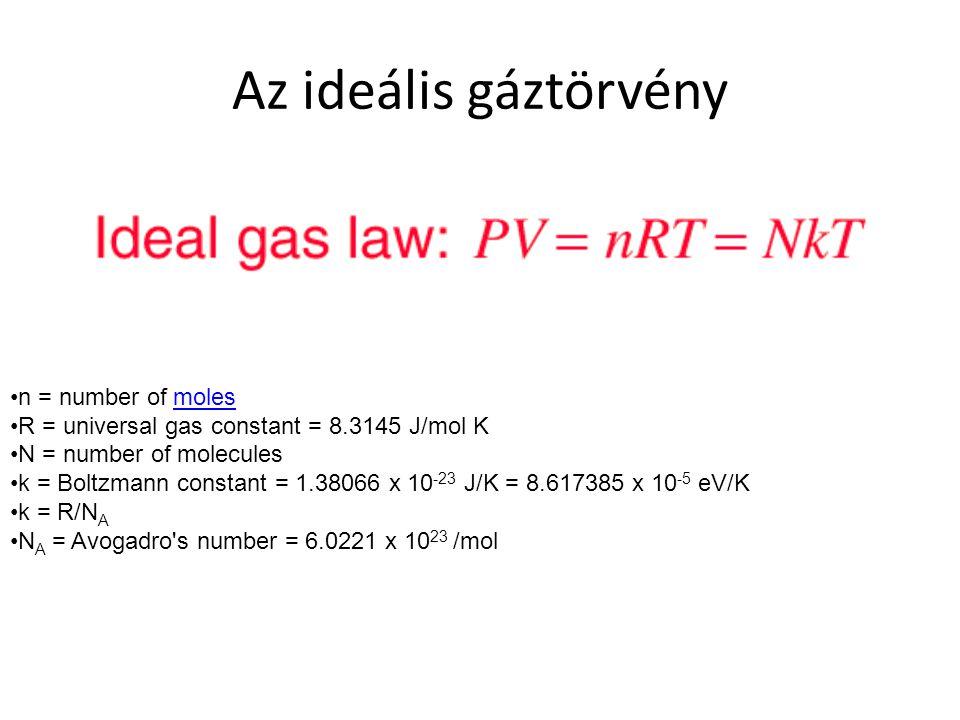 Az ideális gáztörvény n = number of molesmoles R = universal gas constant = 8.3145 J/mol K N = number of molecules k = Boltzmann constant = 1.38066 x