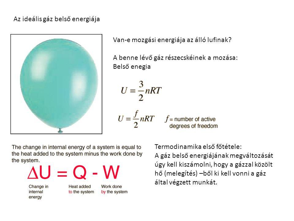 Az ideális gáz belső energiája Van-e mozgási energiája az álló lufinak? A benne lévő gáz részecskéinek a mozása: Belső enegia Termodinamika első főtét