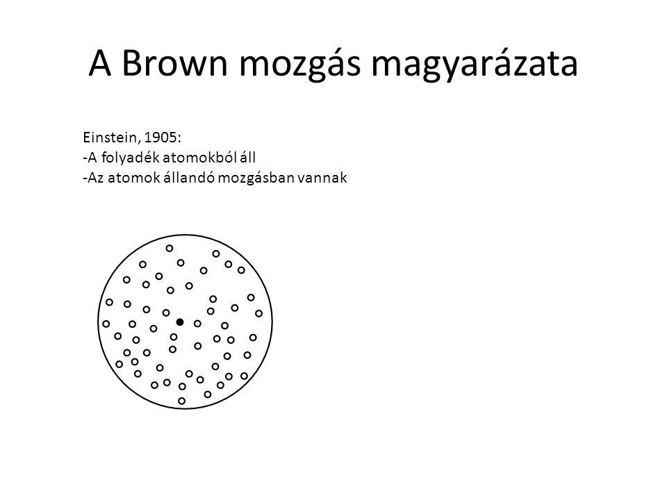 A Brown mozgás magyarázata Einstein, 1905: -A folyadék atomokból áll -Az atomok állandó mozgásban vannak