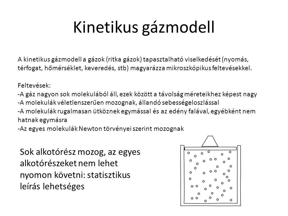 Kinetikus gázmodell A kinetikus gázmodell a gázok (ritka gázok) tapasztalható viselkedését (nyomás, térfogat, hőmérséklet, keveredés, stb) magyarázza