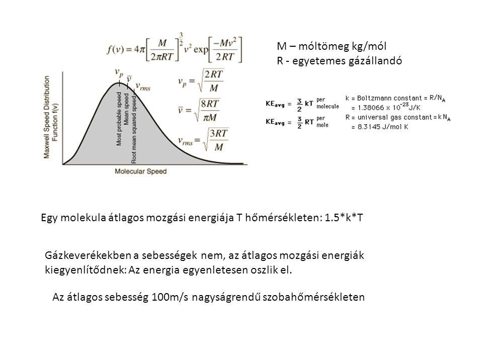 M – móltömeg kg/mól R - egyetemes gázállandó Egy molekula átlagos mozgási energiája T hőmérsékleten: 1.5*k*T Gázkeverékekben a sebességek nem, az átla
