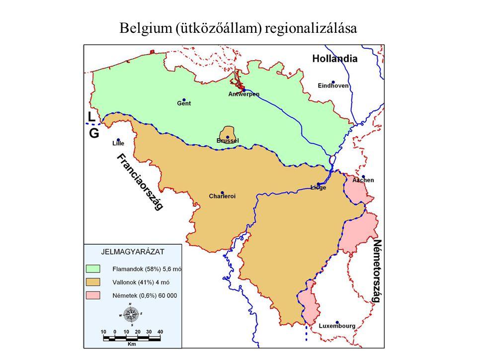 Belgium (ütközőállam) regionalizálása