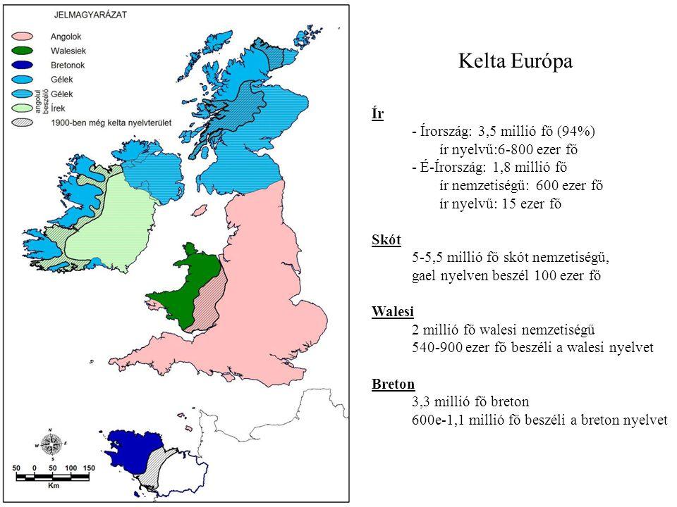 Kelta Európa Ír - Írország: 3,5 millió fő (94%) ír nyelvű:6-800 ezer fő - É-Írország: 1,8 millió fő ír nemzetiségű: 600 ezer fő ír nyelvű: 15 ezer fő