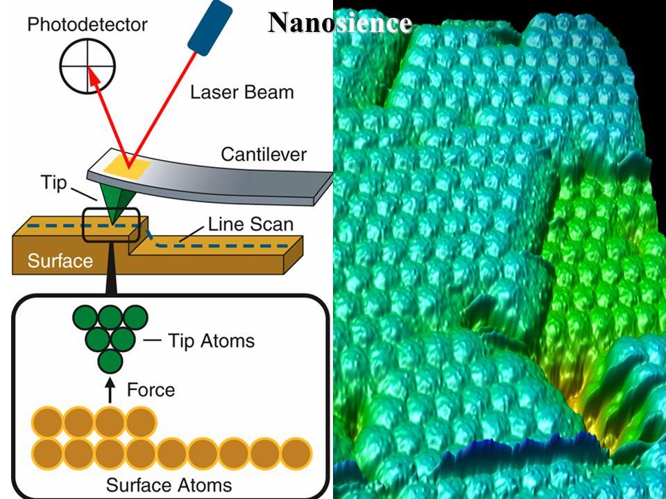 Nanosience