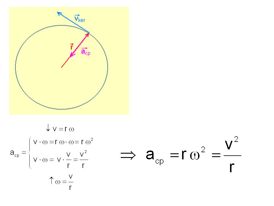 Egy test forgómozgást végez, ha minden pontja ugyanazon pont, vagy egyenes körül kering.
