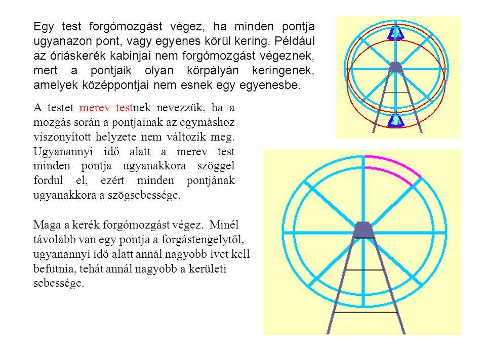 Ha a test minden pontja ugyanabba az irányba mozog ugyanakkora sebességgel, akkor azt mondjuk, hogy tiszta haladó mozgást (transzláció) végez.