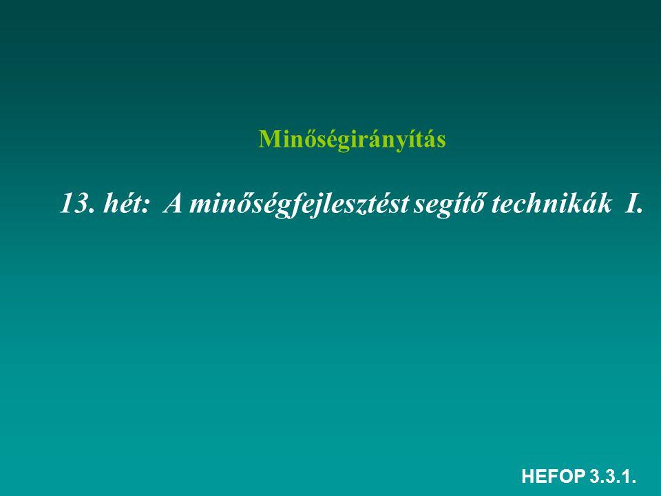 HEFOP 3.3.1. Minőségirányítás 13. hét: A minőségfejlesztést segítő technikák I.
