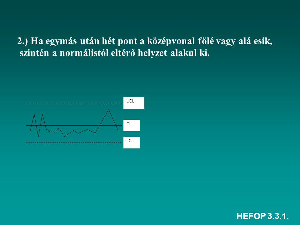 HEFOP 3.3.1. ELŐADÁS ÖSSZEFOGLALÁSA QFD Ellenőrző kártya Ok-okozati diagram
