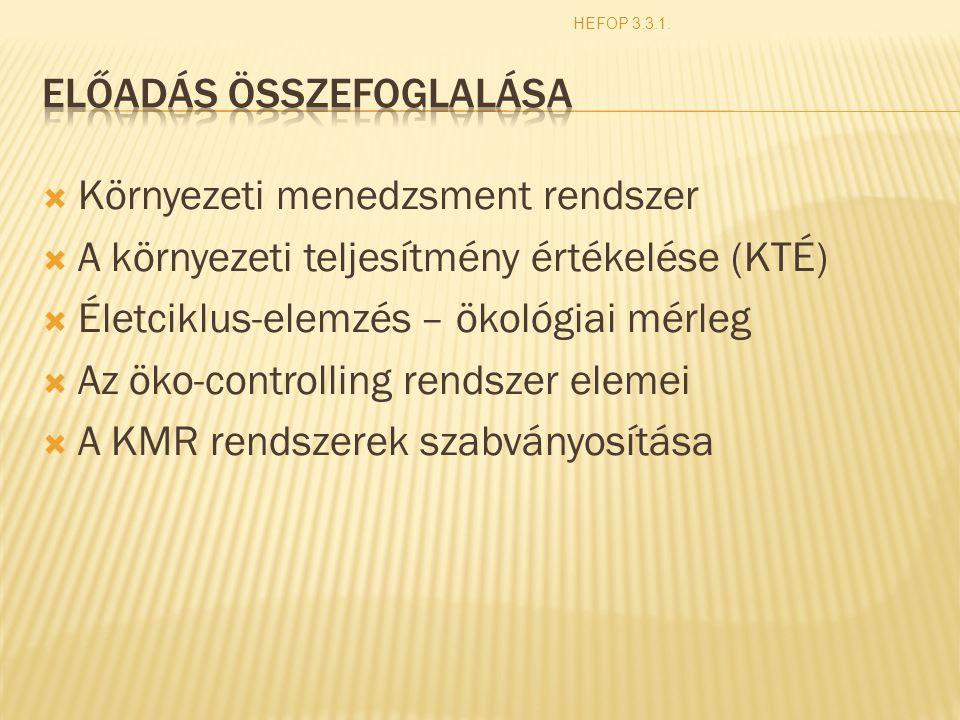  Környezeti menedzsment rendszer  A környezeti teljesítmény értékelése (KTÉ)  Életciklus-elemzés – ökológiai mérleg  Az öko-controlling rendszer elemei  A KMR rendszerek szabványosítása HEFOP 3.3.1.