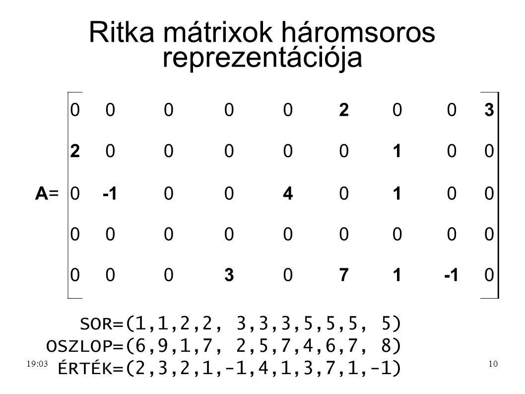 10 Ritka mátrixok háromsoros reprezentációja 000002003 200000100 A=A=00040100 000000000 0003071 0 SOR=(1,1,2,2, 3,3,3,5,5,5, 5) OSZLOP=(6,9,1,7, 2,5,7