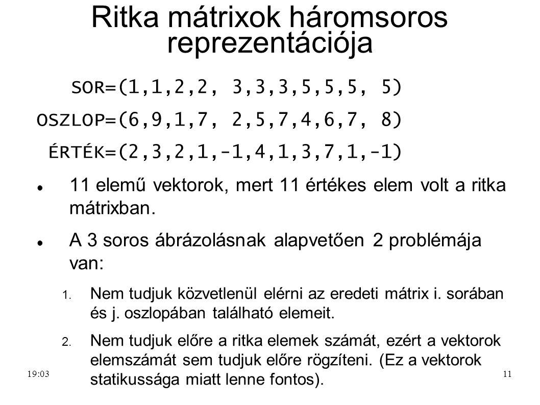 11 Ritka mátrixok háromsoros reprezentációja SOR=(1,1,2,2, 3,3,3,5,5,5, 5) OSZLOP=(6,9,1,7, 2,5,7,4,6,7, 8) ÉRTÉK=(2,3,2,1,-1,4,1,3,7,1,-1) 11 elemű v