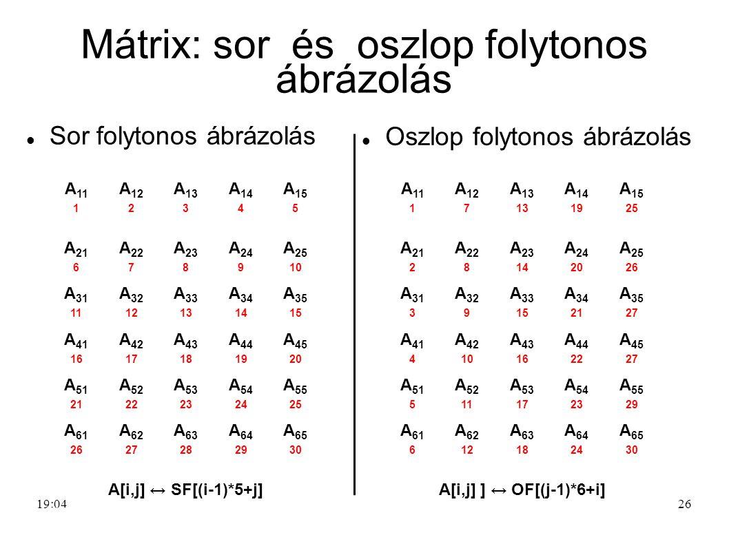Mátrix: sor és oszlop folytonos ábrázolás Sor folytonos ábrázolás Oszlop folytonos ábrázolás 19:0526 A 11 1 A 12 2 A 13 3 A 14 4 A 15 5 A 21 6 A 22 7