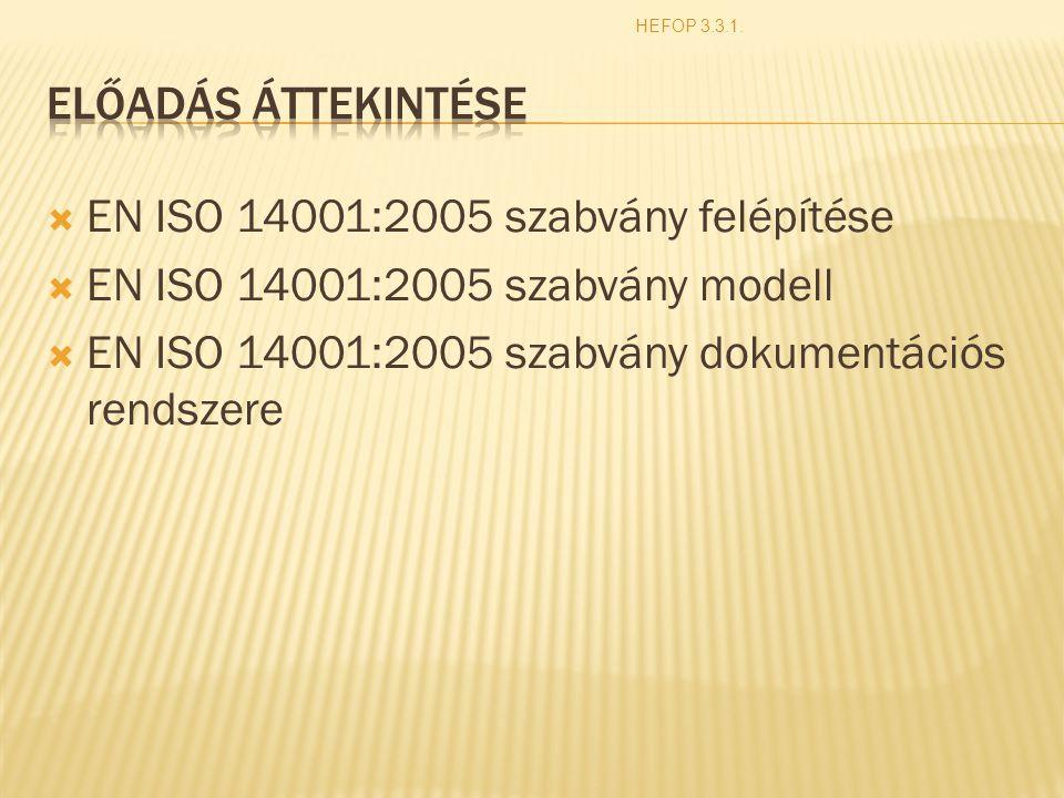  EN ISO 14001:2005 szabvány felépítése  EN ISO 14001:2005 szabvány modell  EN ISO 14001:2005 szabvány dokumentációs rendszere HEFOP 3.3.1.