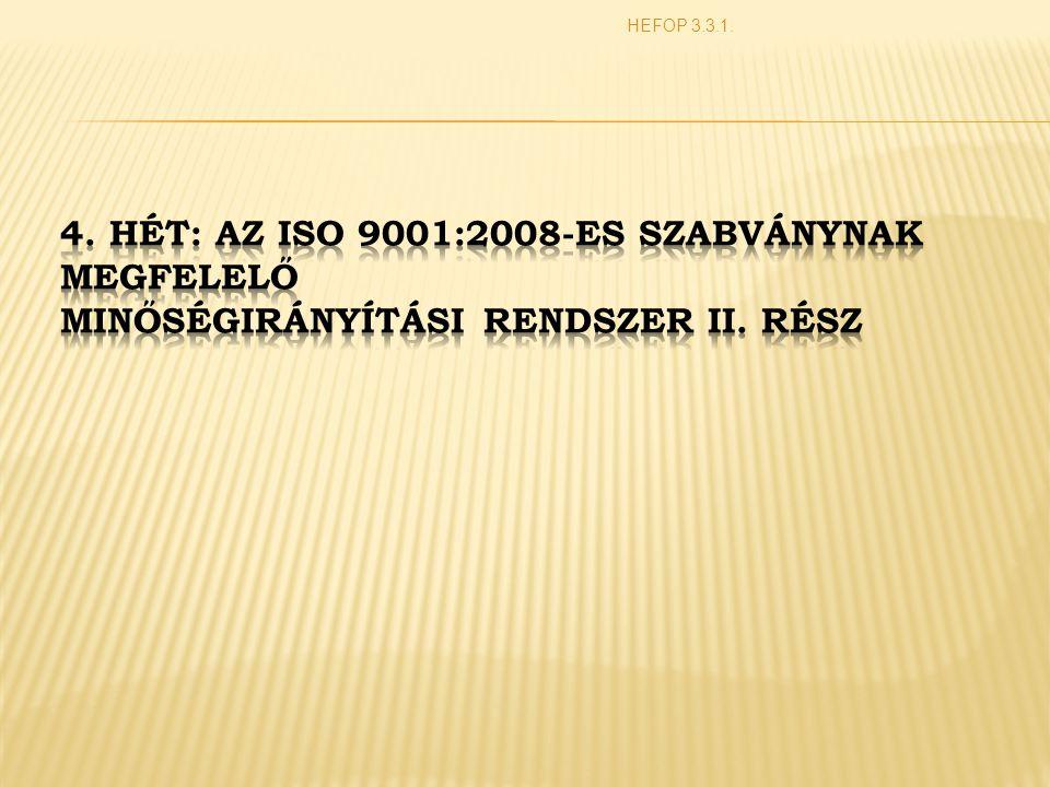 Az ISO 9001:2008-es szabvány felépítése  Gazdálkodás az erőforrásokkal  A szolgáltatásnyújtás megtervezése  Mérés, fejlesztés HEFOP 3.3.1.