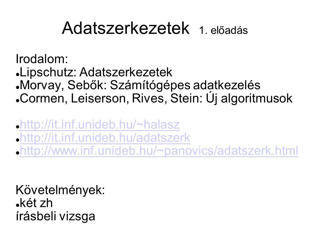 Adatszerkezetek 1. előadás Irodalom: Lipschutz: Adatszerkezetek Morvay, Sebők: Számítógépes adatkezelés Cormen, Leiserson, Rives, Stein: Új algoritmus