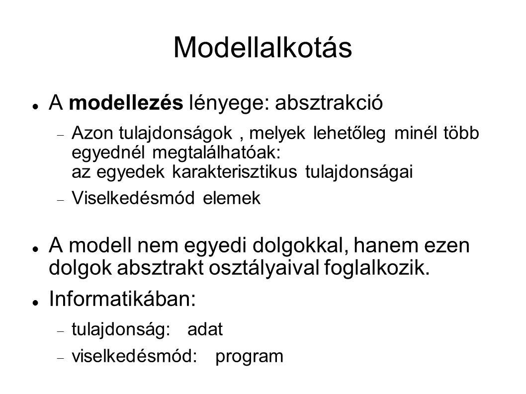 Modellalkotás Logikai szint  absztrakt adatszerkezetek, melyek függetlenek a platformtól, a számítőgéptől Fizikai szint  hardver + szoftver az adatok tárolására szolgáló hely memória (tár) háttértároló (állományok) Kölcsönösen egyértelmű leképezés van a két szint között