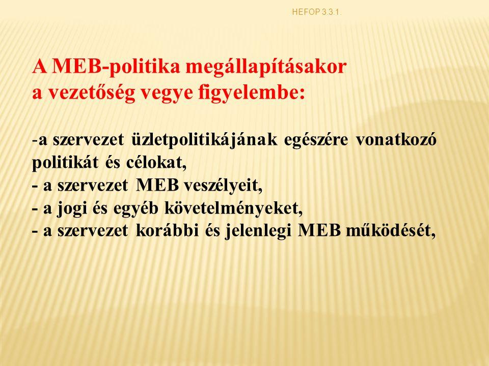 HEFOP 3.3.1. A MEB-politika megállapításakor a vezetőség vegye figyelembe: -a szervezet üzletpolitikájának egészére vonatkozó politikát és célokat, -