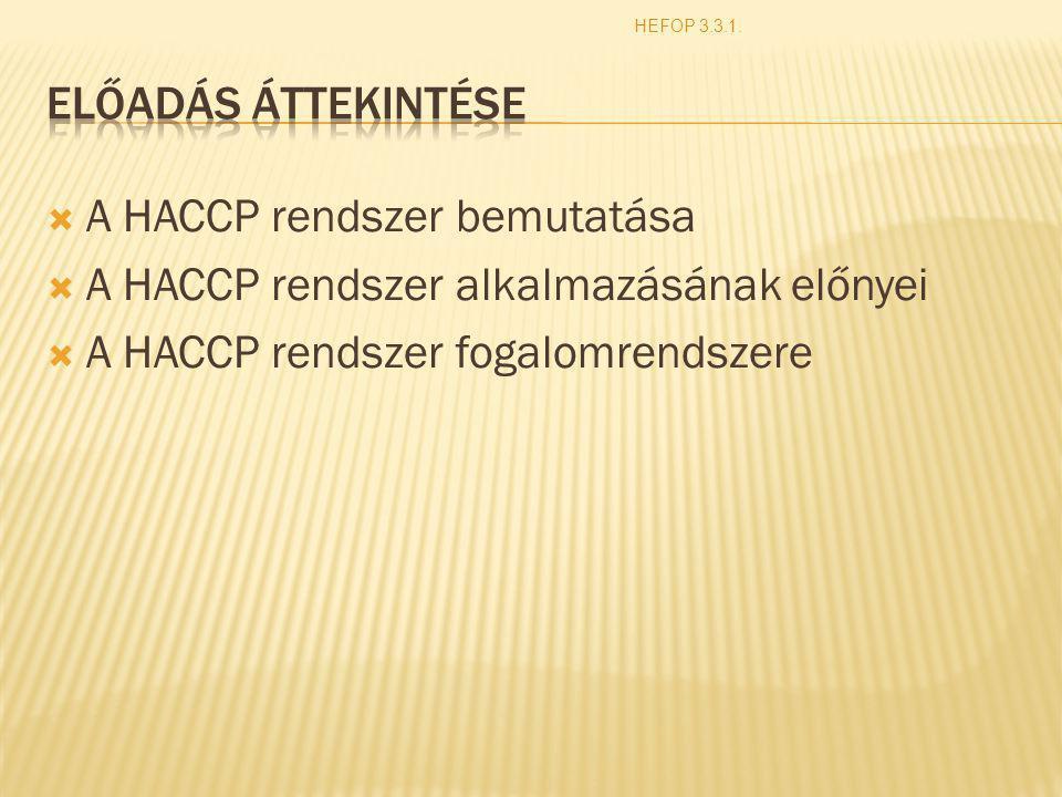 A HACCP az angol Hazard Analysis Critical Control Points névből képzett mozaikszó.