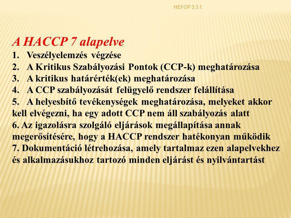 HEFOP 3.3.1. A HACCP 7 alapelve 1.Veszélyelemzés végzése 2.A Kritikus Szabályozási Pontok (CCP-k) meghatározása 3.A kritikus határérték(ek) meghatároz
