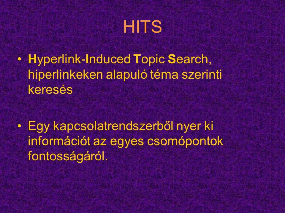 HITS Hyperlink-Induced Topic Search, hiperlinkeken alapuló téma szerinti keresés Egy kapcsolatrendszerből nyer ki információt az egyes csomópontok fon