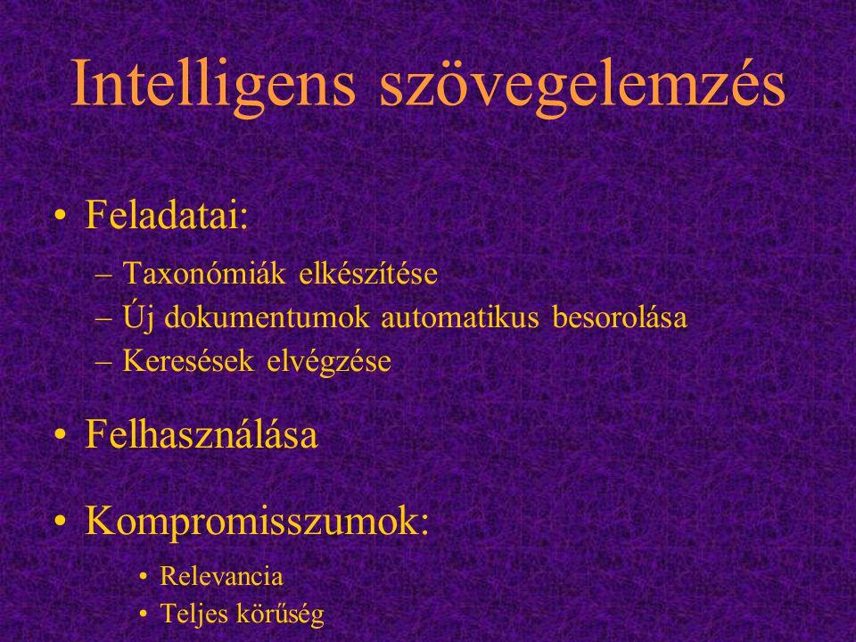Intelligens szövegelemzés Feladatai: –Taxonómiák elkészítése –Új dokumentumok automatikus besorolása –Keresések elvégzése Felhasználása Kompromisszumo