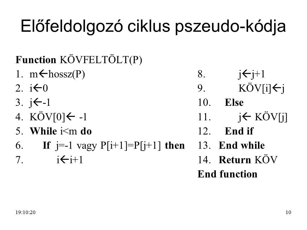 10 Előfeldolgozó ciklus pszeudo-kódja Function KÖVFELTÖLT(P) 1. m  hossz(P) 2. i  0 3. j  -1 4. KÖV[0]  -1 5. While i<m do 6. If j=-1 vagy P[i+1]=