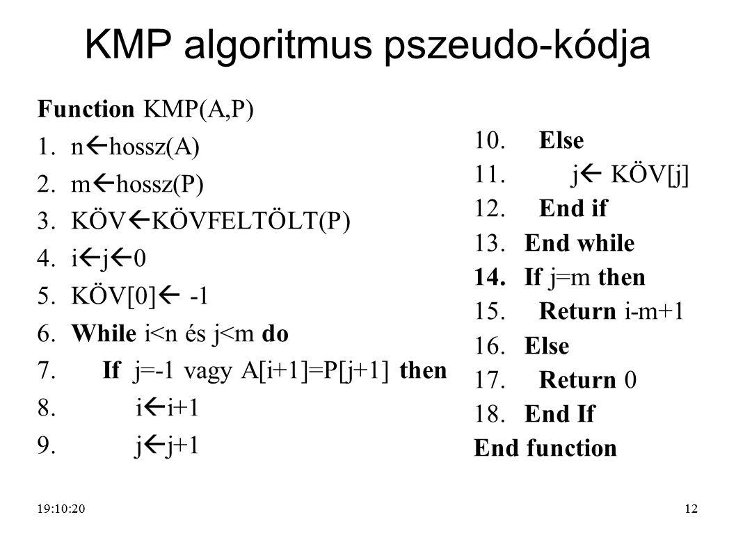 12 KMP algoritmus pszeudo-kódja Function KMP(A,P) 1. n  hossz(A) 2. m  hossz(P) 3. KÖV  KÖVFELTÖLT(P) 4. i  j  0 5. KÖV[0]  -1 6. While i<n és j